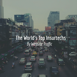 The World's Top Insurtech Companies by Website Traffic